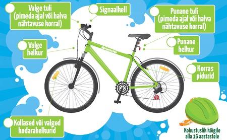 Jalgrattale kohustuslikud tehnilised nõuded (pildi edastas koolile Politsei- ja Piirivalveamet)
